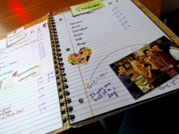 Inside the menu of Friends Themed Central Perk in Plovdiv, Bulgaria - by Anika Mikkelson - Miss Maps