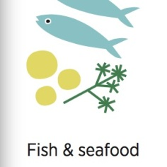 Helsinki Scavenger Hunt - Fish and Seafood - from VisitHelsinki.fl